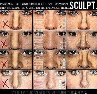 contouring nose
